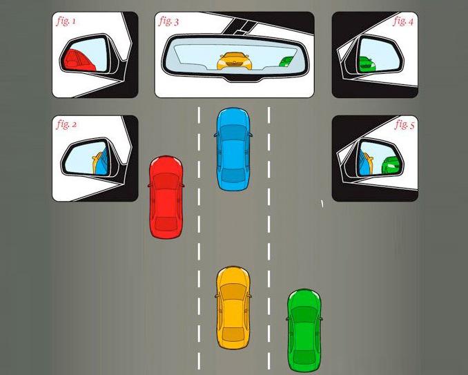 кола огледала
