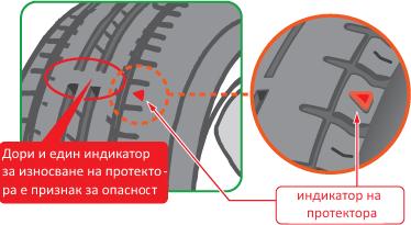 грайфер гуми